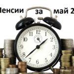 Изплащане на пенсиите за месец май